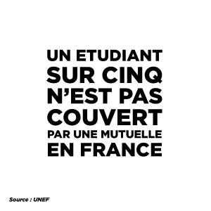 Couverture mutuelle France